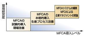 mfca2_step-01.jpg