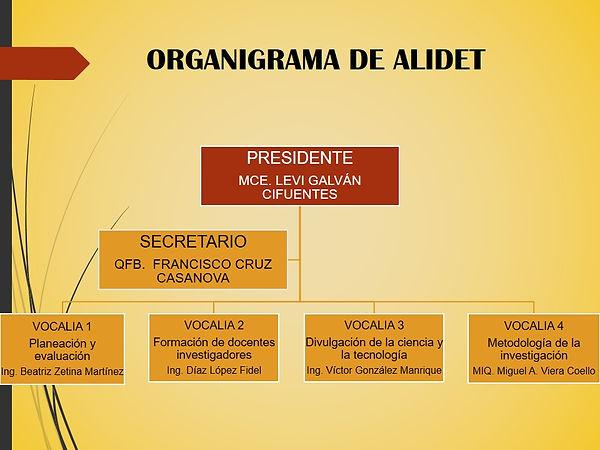 ORGANIGRAMA ALIDET.jpg