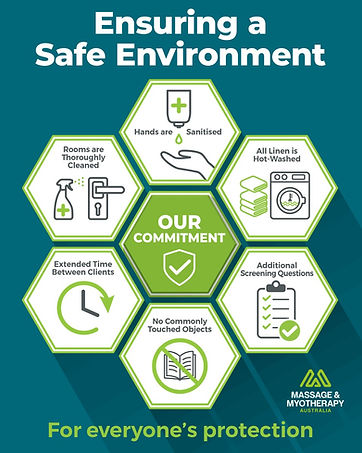 Clinic Safe Enviornment.jpg