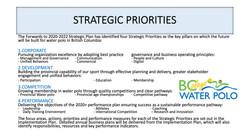Strategic Priorities.