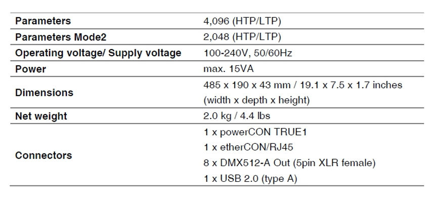 onPC 8Port Node 4K.jpg