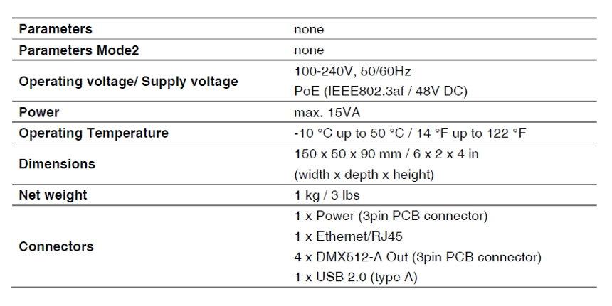 4Port Node DIN-Rail.jpg