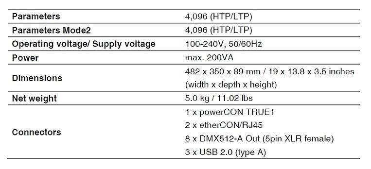 processing unit M.jpg