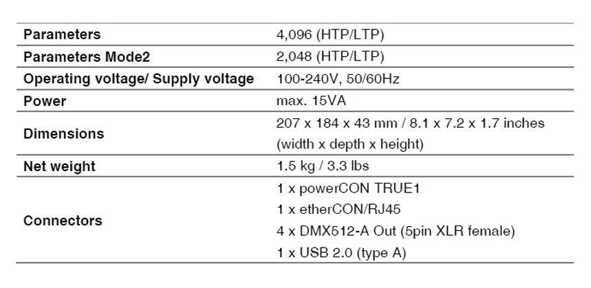 onPC 4Port Node 4K.jpg