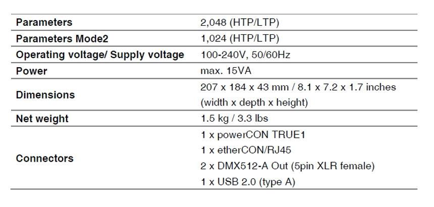 onPC 2Port Node 2K.jpg