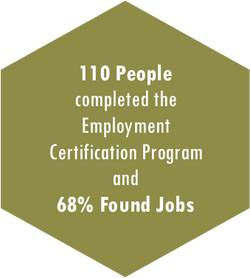 Employment Certification Program