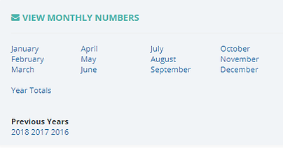 2019-01-07 18_37_39-View Monthly Numbers