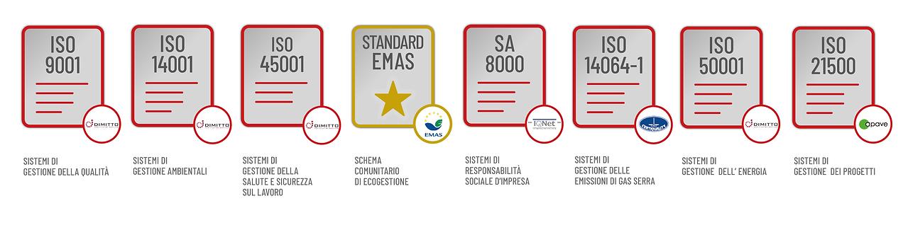 certificazionisito1-01-01.tif