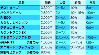 「北海道ボドゲ博3.0」出展!