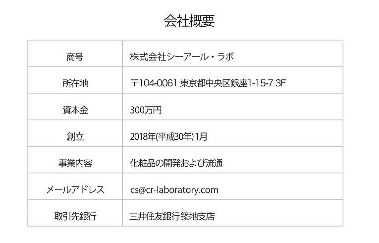 会社概要(株).jpg