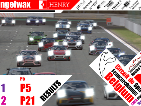 Positive But Unlucky At Spa
