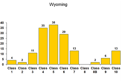 wyoming.png