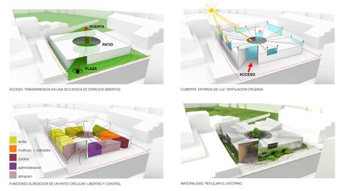Nabe_Llubi_kindergarden_diagrams.jpg