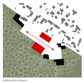 RUC_urban diagram.jpg