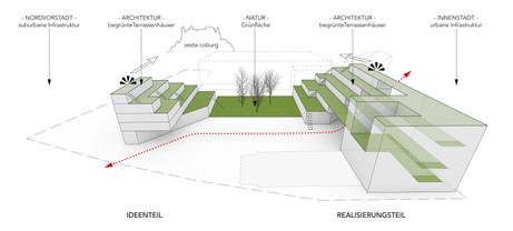 COB_green diagram.jpg