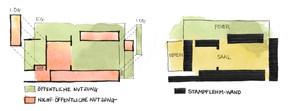 REI_diagram functions.jpg