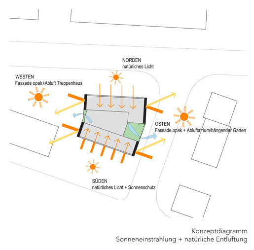 TÜB_sustainability_diagram.jpg