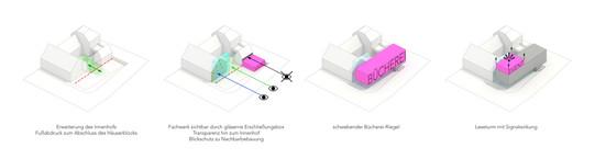 STEIN_building diagram.jpg