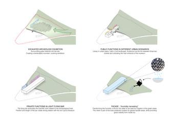 Nabe_Cyprus_diagrams.jpg