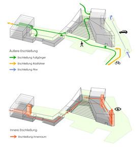 BST_access diagrams.jpg