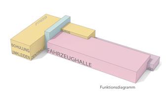 BAD_Funktionsdiagramm.jpg