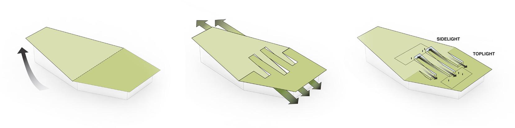 Nabe_Guggenheim_Helsinki_green roof DIAGRAM.jpg
