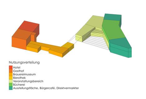 BST_function diagram.jpg