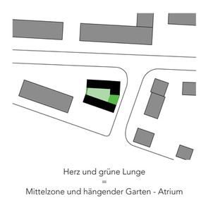 TÜB_urban_diagrams_green.jpg