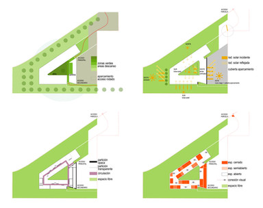 Nabe_Kömmerling_Madrid_diagrams.jpg