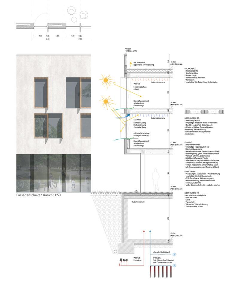 STEIN_Fassadenschnitt.jpg