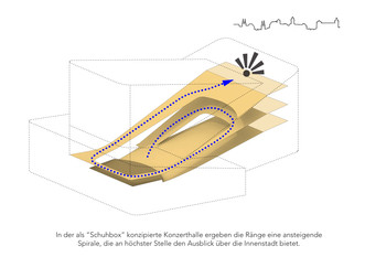 Nabe_Konzerthaus_Nürnberg_Diagram.jpg