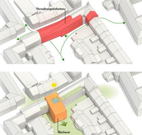 Nabe_Brühl_diagrams.jpg