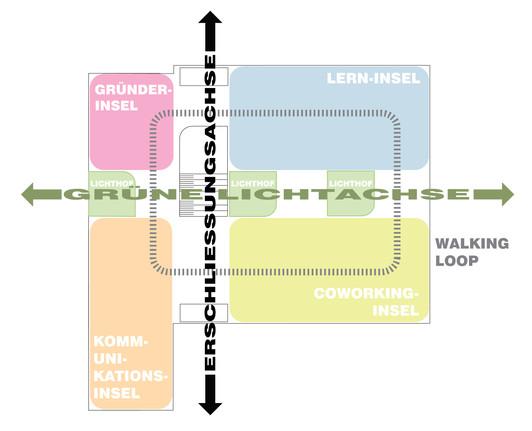 VIA3_diagram_functions.jpg