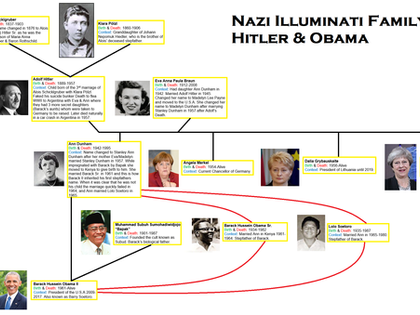 The Illuminati Nazi World Order (NWO): Obama Is Hitler's Biological Grandson, A Khazar Rothschild