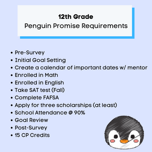 12th Grade Penguin Promise Requirements.