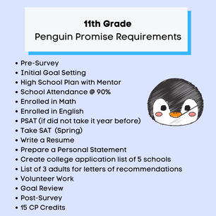 11th Grade Penguin Promise Requirements.