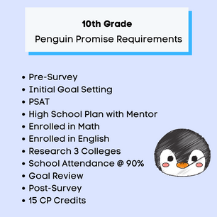 10th Grade Penguin Promise Requirements.