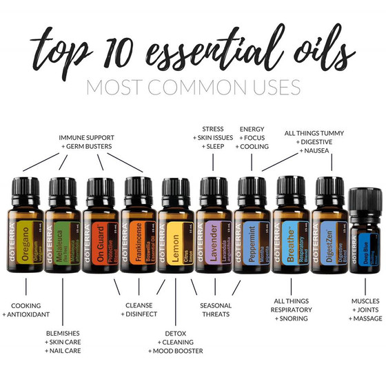 How to get value for money with your essential oils
