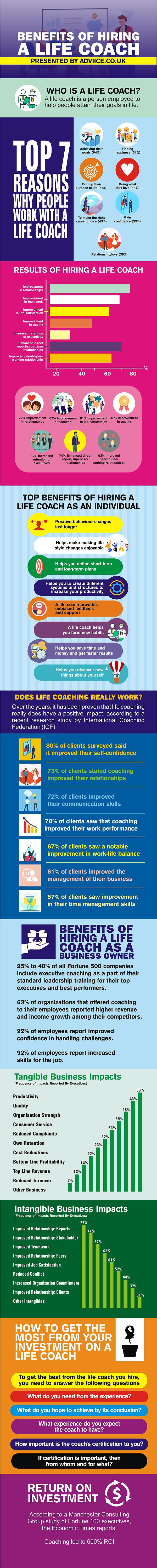Benefits-of-Hiring-a-Life-Coach (1).jpg