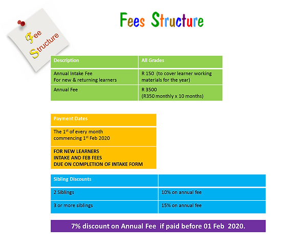 Fees Structure.png