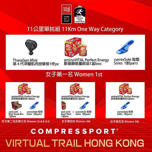 prize11KmWomen_s.jpg