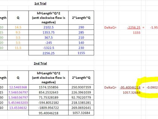 Hardy Cross Method - Sizing a Ring Main (FREE Spreadsheet)