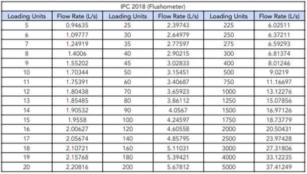 IPC Flush.PNG