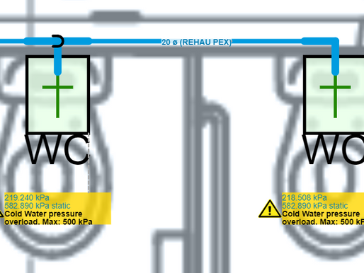 Our Mission of Overcoming Plumbing Design Defects