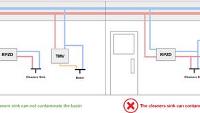 Designing RPZ Backflow Prevention Valves