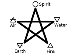 Pentacle of four natural element wicca witchcraft