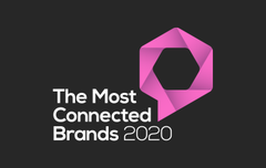 The Connected Brand Index