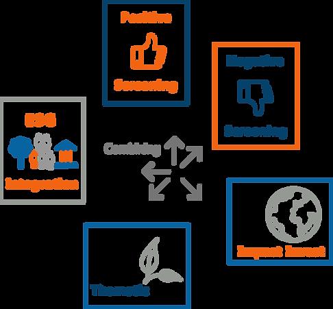 ESG Strategies_4x.png