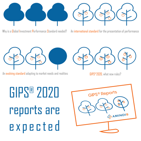 What to expect from GIPS® 2020?