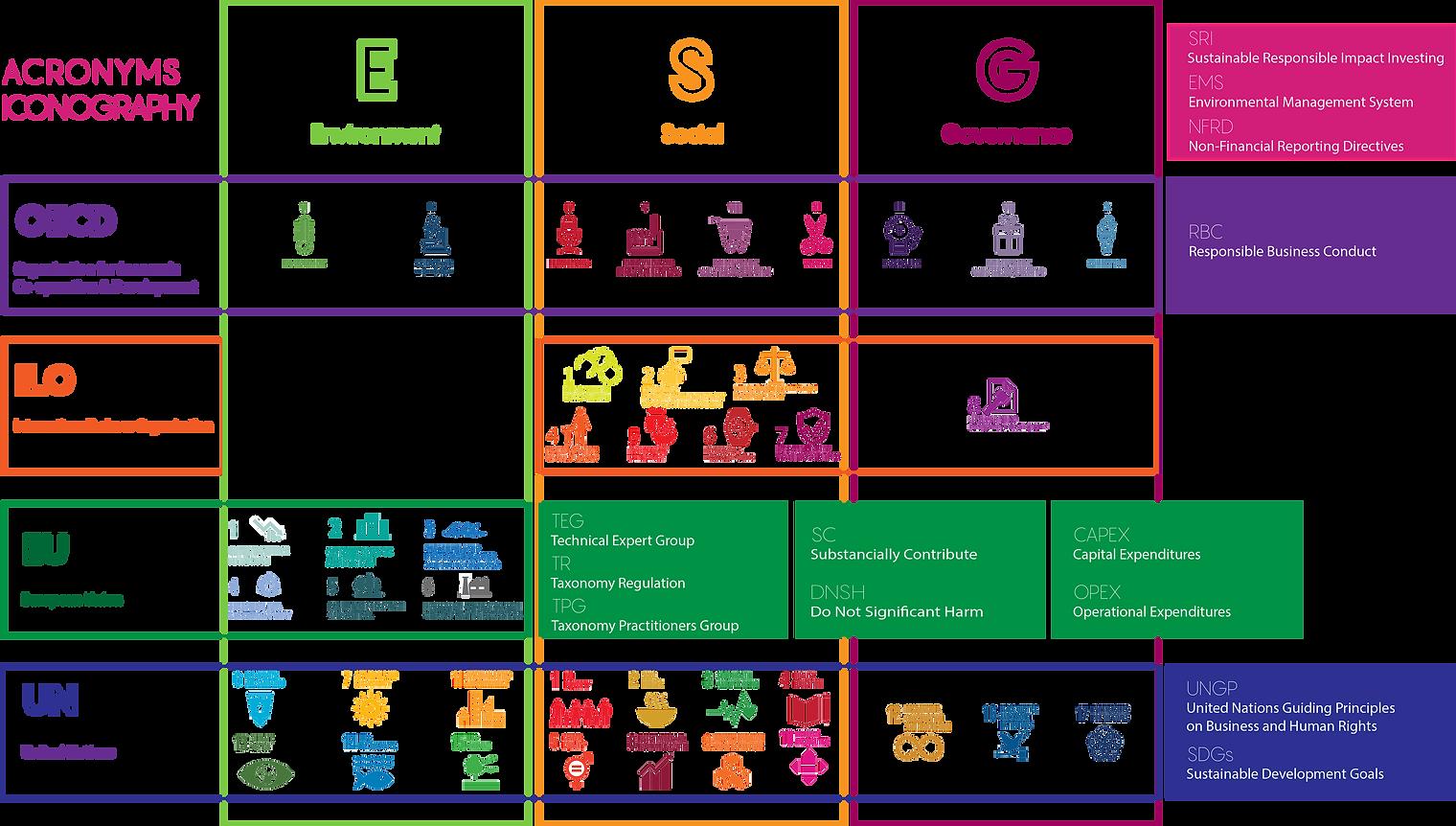 ESG_Framework.png